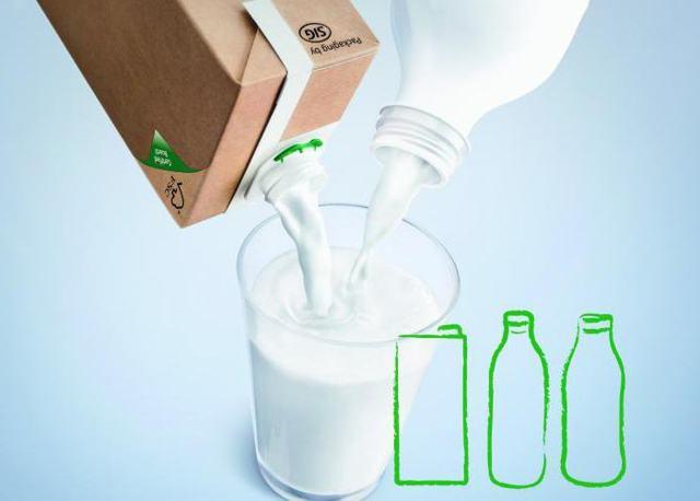Какое бывает молоко: разновидности и их особенности
