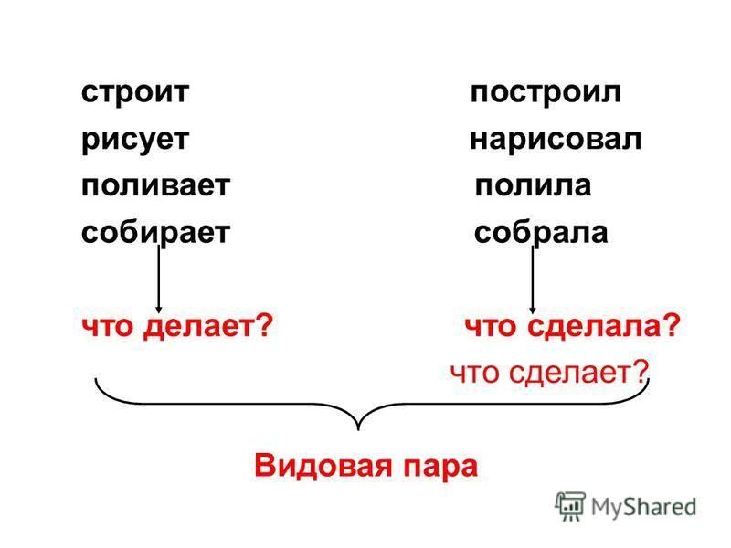 Глаголы несовершенного вида