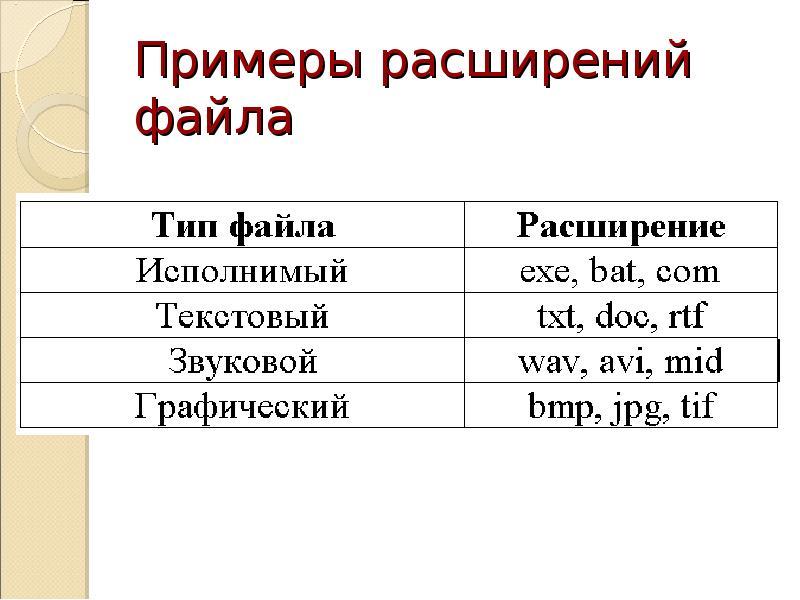 Что такое файл | beginpc.ru