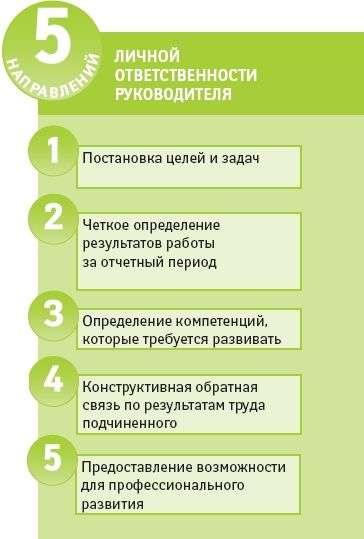 Психология личностного роста: 10 основных законов развития личности