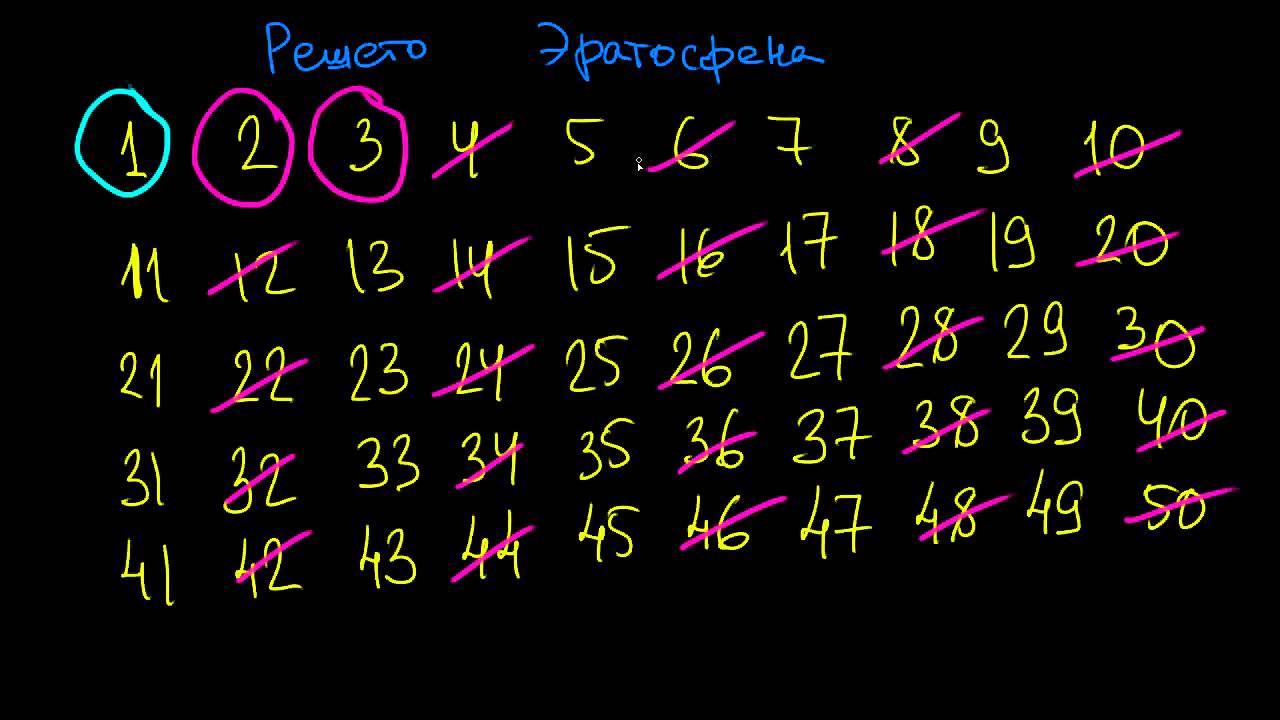Решето - большой словарь русских поговорок - словари и энциклопедии