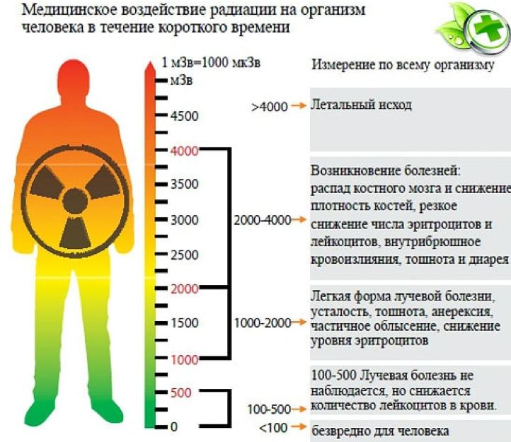 Рентгеновские лучи   энциклопедия кругосвет