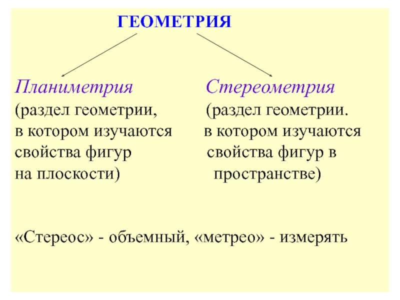 Стереометрия википедия