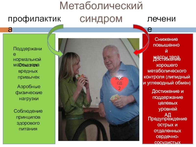 Метаболический синдром — википедия. что такое метаболический синдром