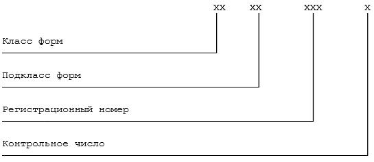 Что означает код по окуд. что такое форма по окуд и ее примеры. как классифицируются объекты в окуд