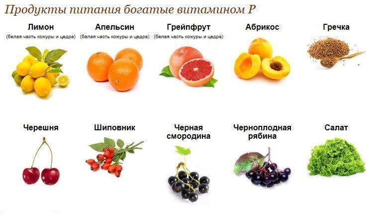 Витамин к2 для чего нужен организму, где содержится, препараты