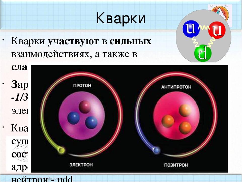 Кварк — википедия. что такое кварк