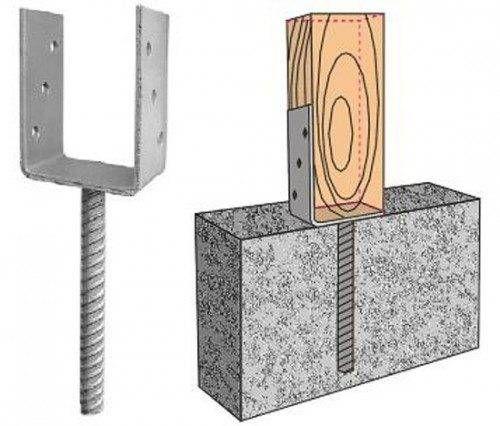 Что такое навес: конструкции, материалы, изготовление и установка