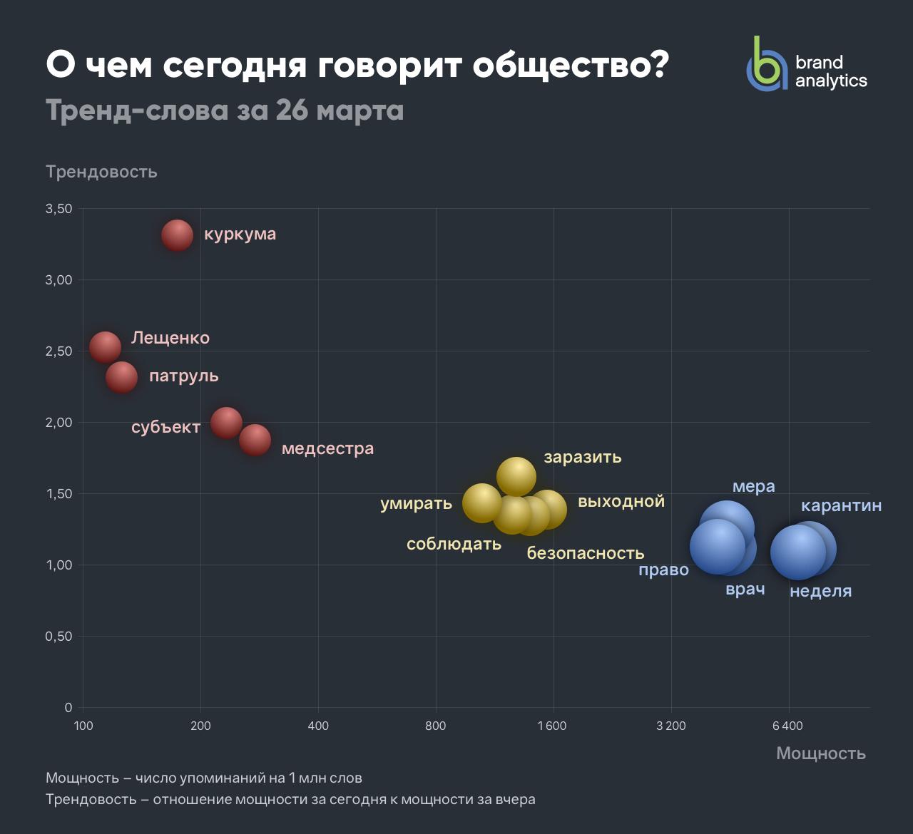 Кто стоит за telegram-каналом «незыгарь»   русская семерка