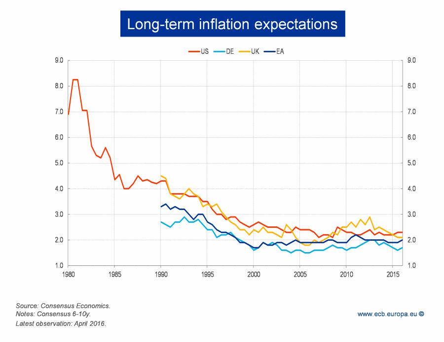 Стагфляция: что это в экономике простыми словами