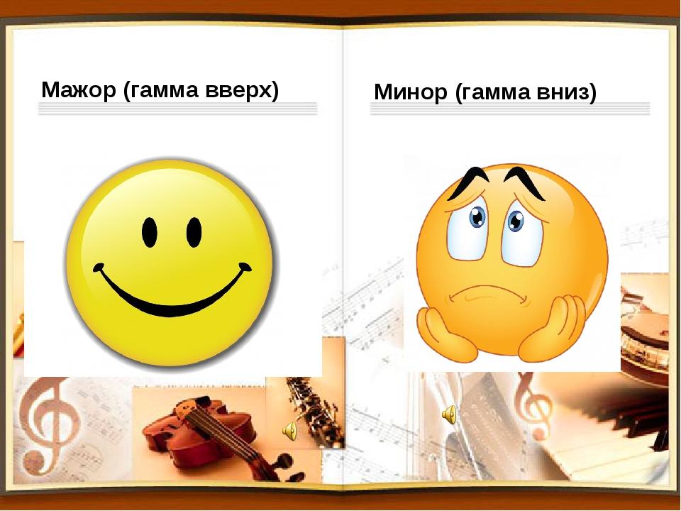 Урок 7. что такое мажор? что такое минор? - myfortepiano.ru