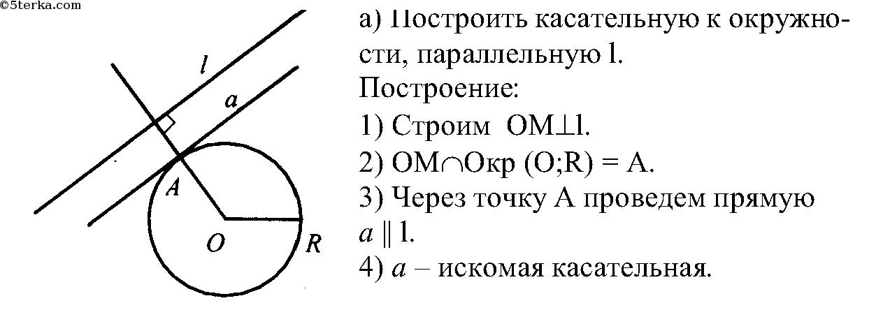 Касательная прямая — википедия. что такое касательная прямая