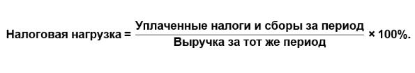 В российских регионах растет финансовая нагрузка на население