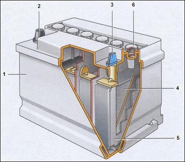 Mah: что это такое, что означают единицы измерения в аккумуляторах, как выбрать акб
