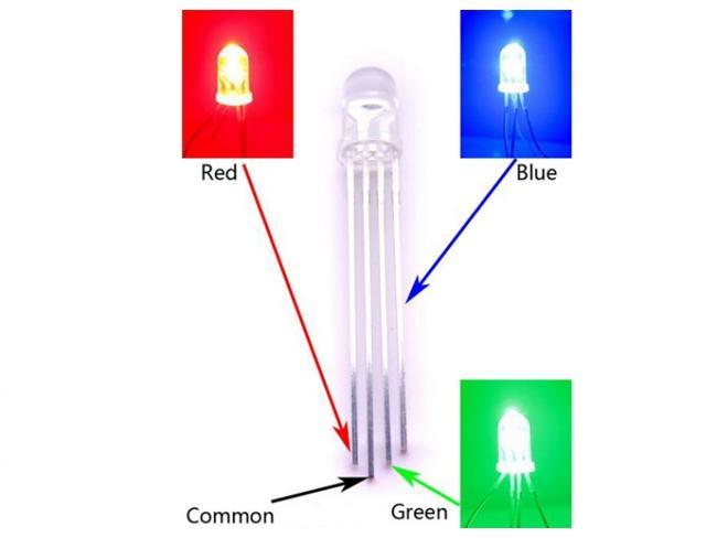 Виды светодиодов и их характеристики. достоинства и недостатки.