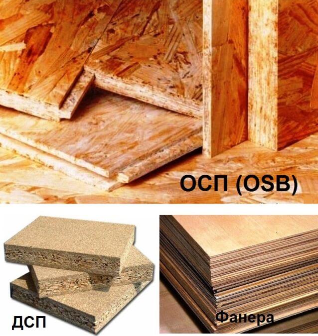 Дсп (43 фото): что это такое? виды плит, шпонированный материал и другие панели, производство и производители. как расшифровывается и выглядит?