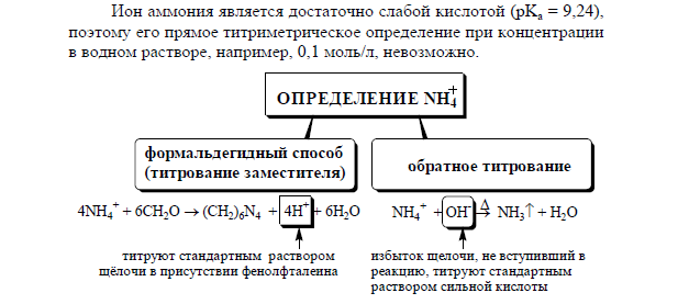 Титриметрический метод анализа - это что такое?
