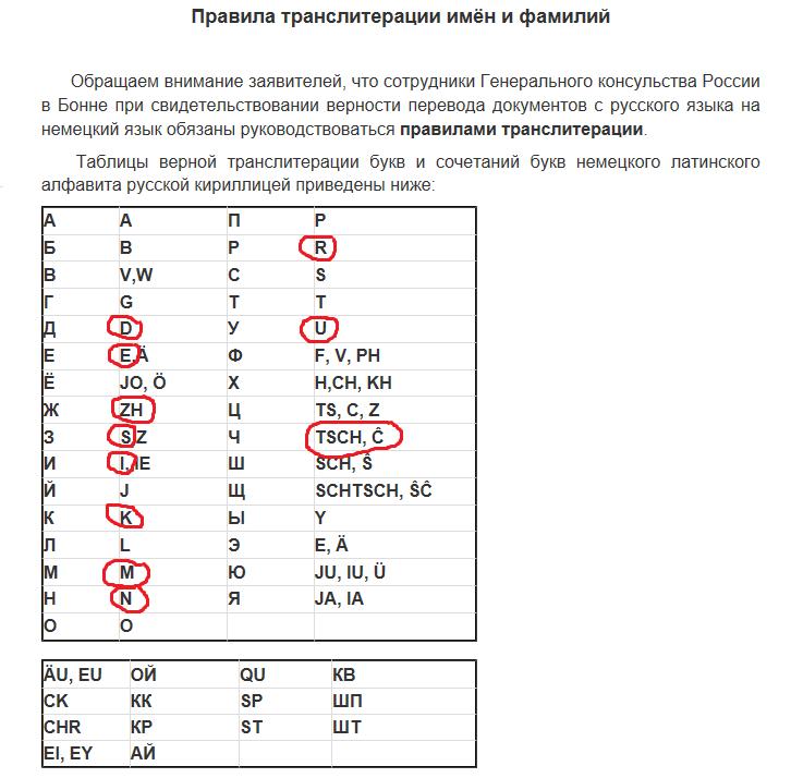 Юлия → iuliia. всё о транслитерации