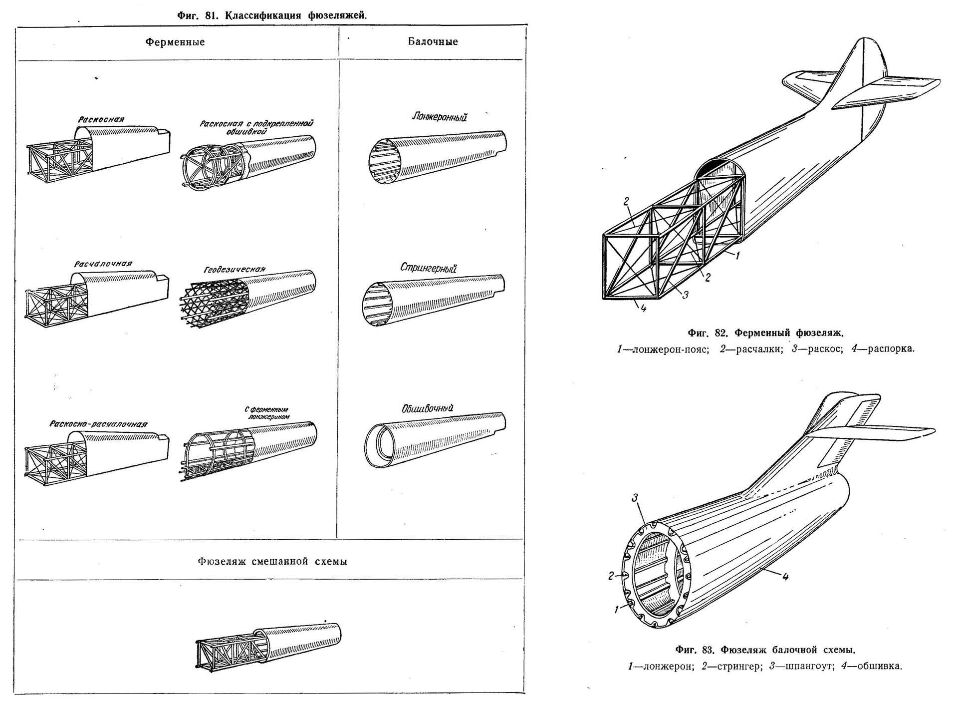 Обшивка самолета: толщина, материалы, понятия