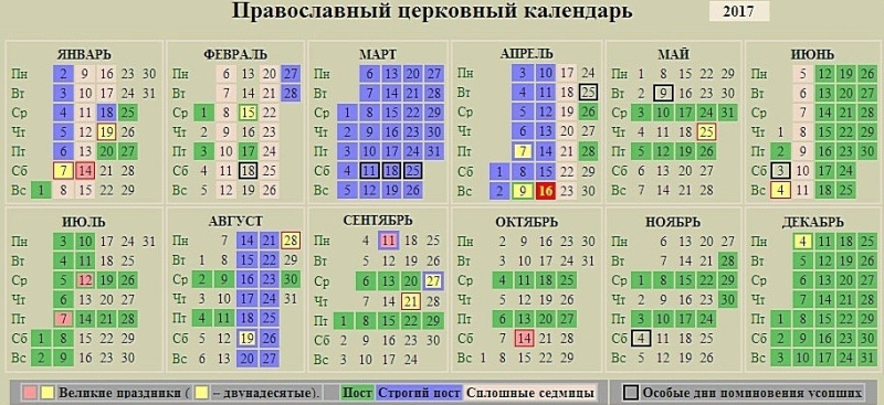 Что такое седмица по православному календарю