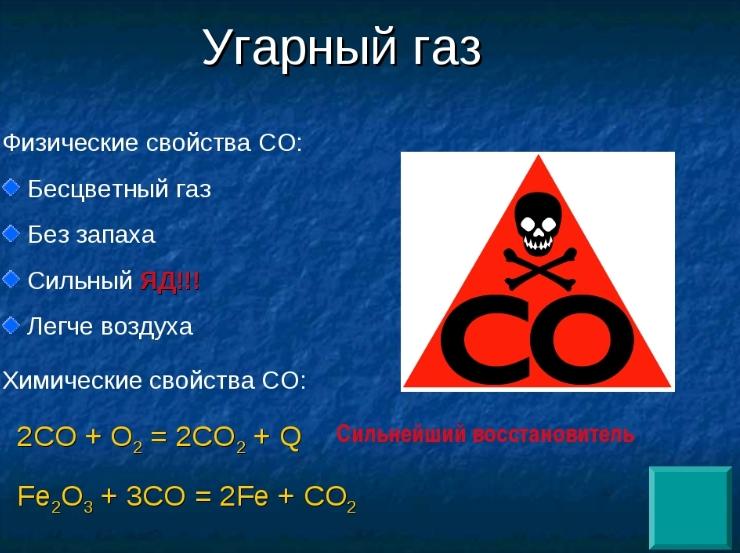 Монооксид углерода — циклопедия