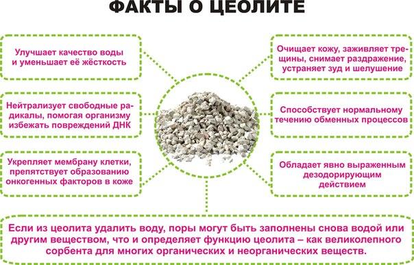 что такое цеолиты?