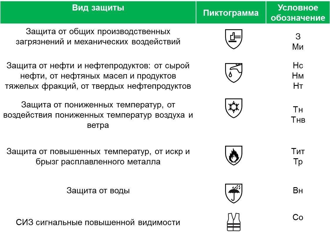 Что такое софтшелл? | | блог aquamir®.ua