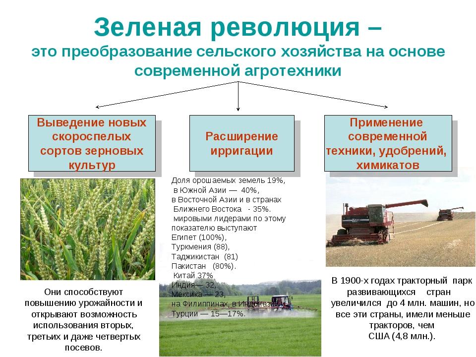 Значение и состав апк. предприятия, входящие в состав агропромышленного комплекса