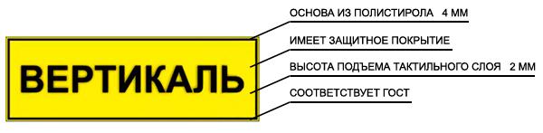 Тактильная информация - это... тактильные средства информации
