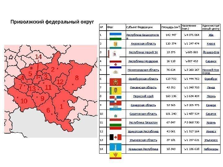 Регион — википедия переиздание // wiki 2