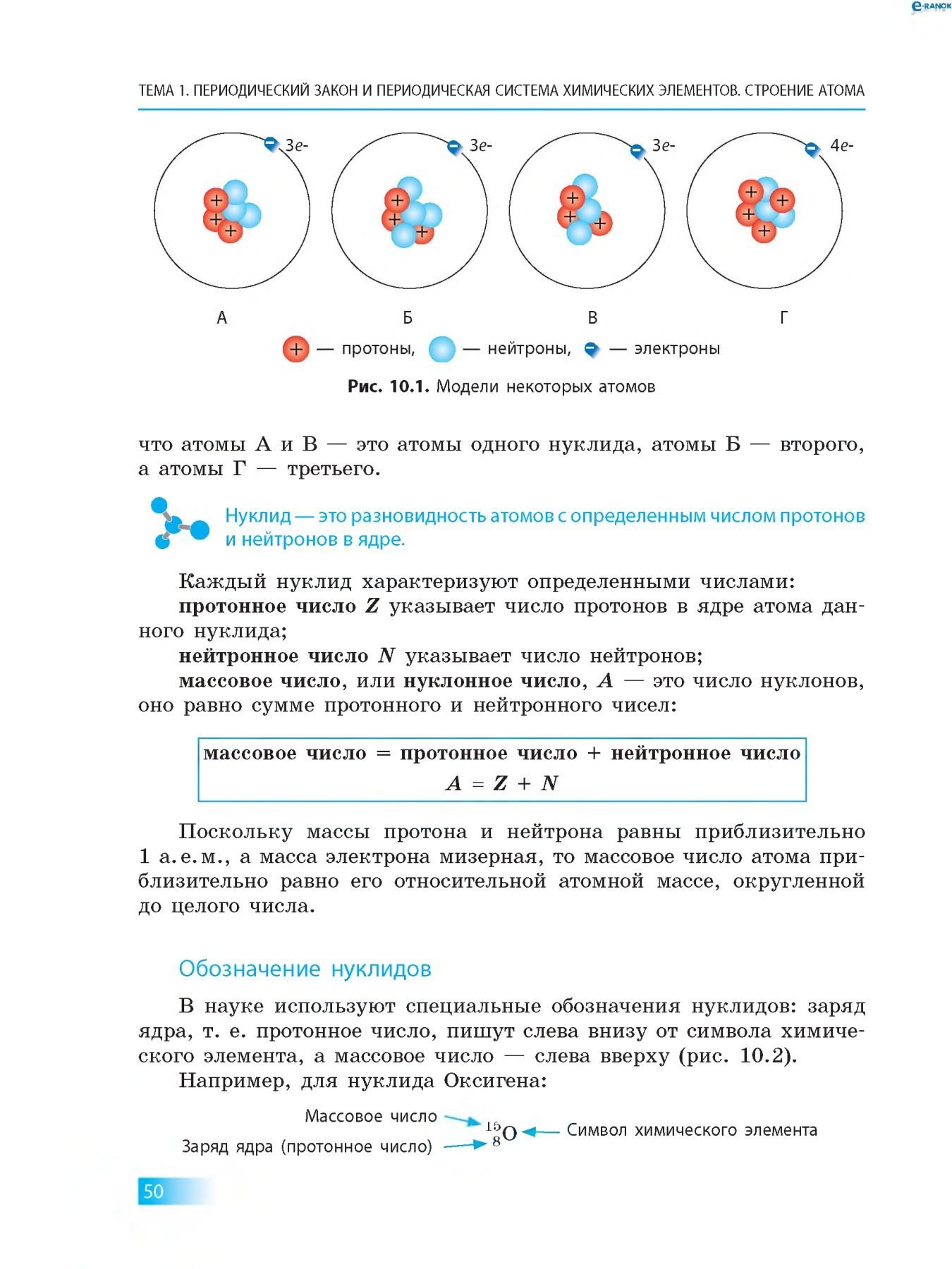Таблица нуклидов