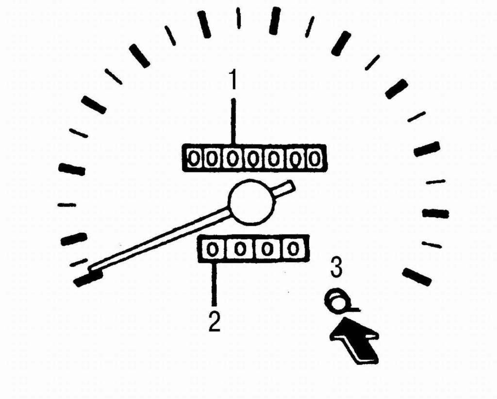 Что нужно знать про одометр? принцип работы