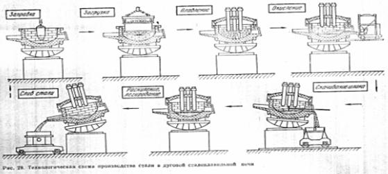 Что такое шихта? виды шихты, состав и назначение   xlom.ru – это лучший портал о металлоломе и вторсырье в россии!