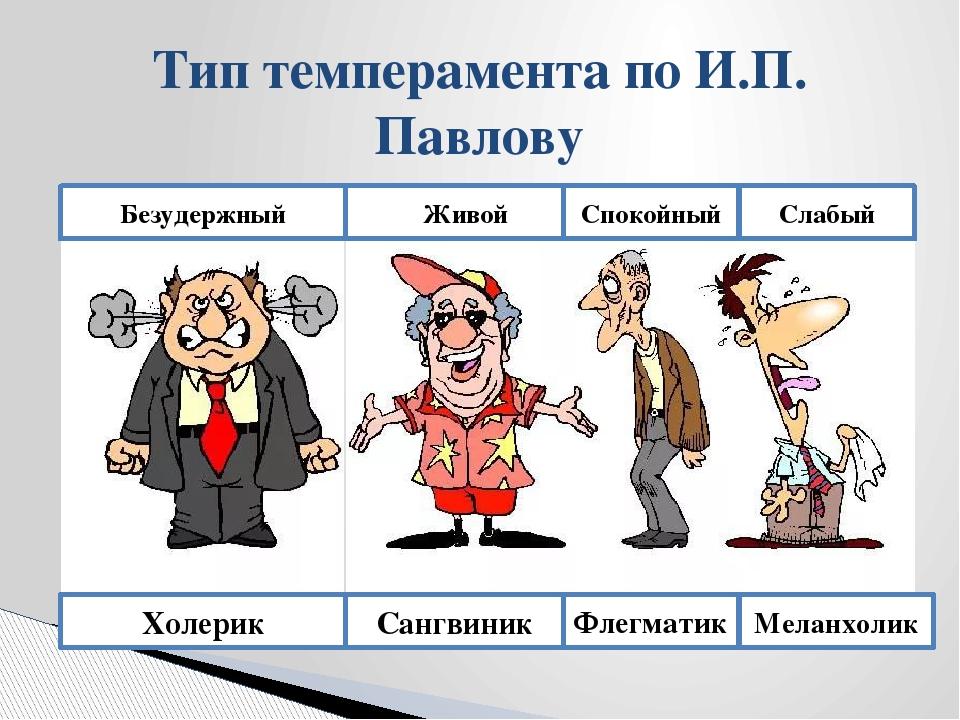 Что это такое темперамент человека в психологии: определение, свойства, описание и типы