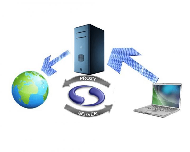 Как настроить прокси сервер на windows? | сеть без проблем