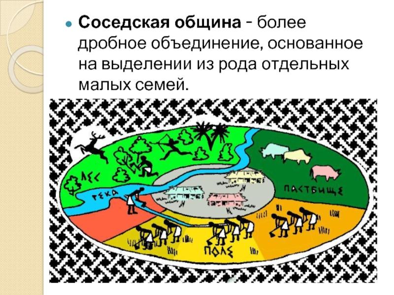 Община. родовая община. соседская община. первобытное общество