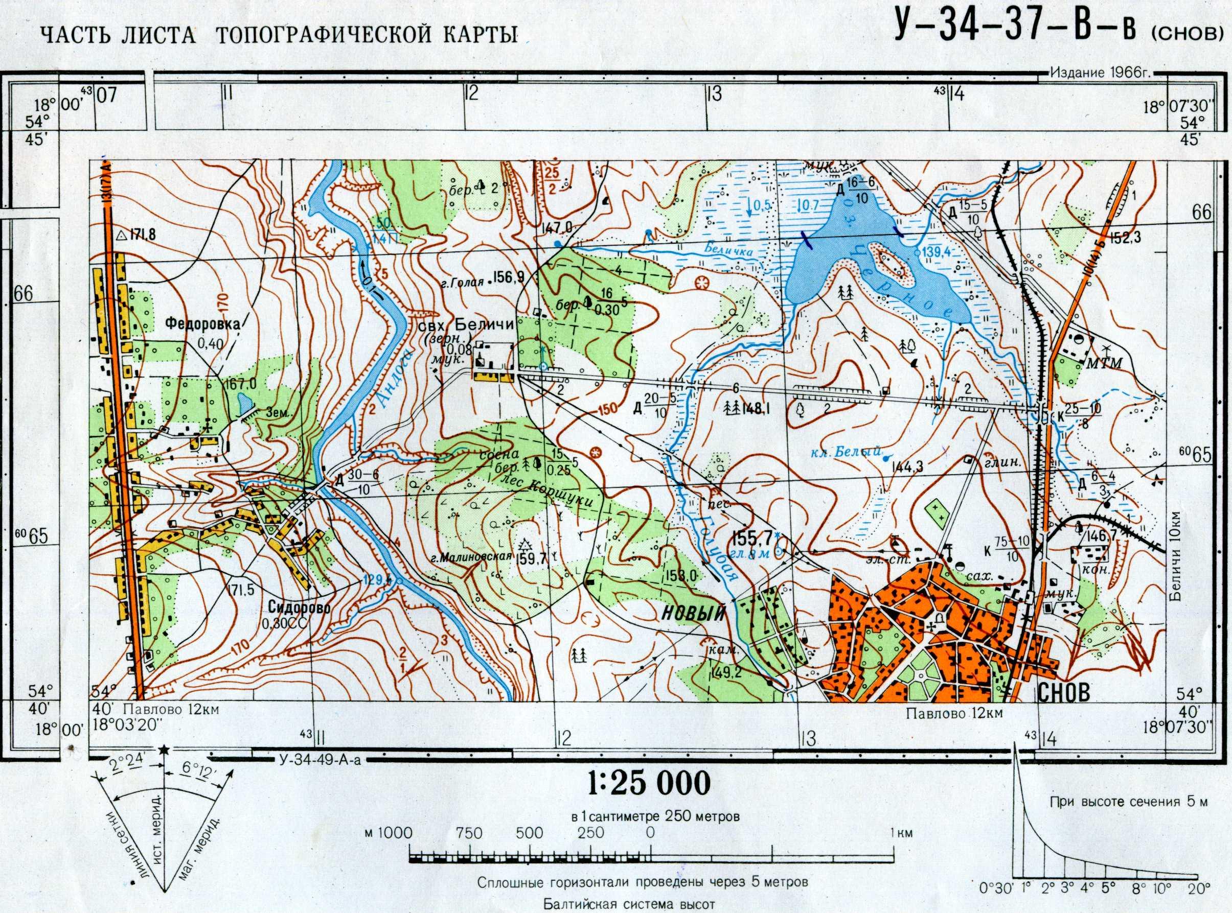 Что такое план местности?