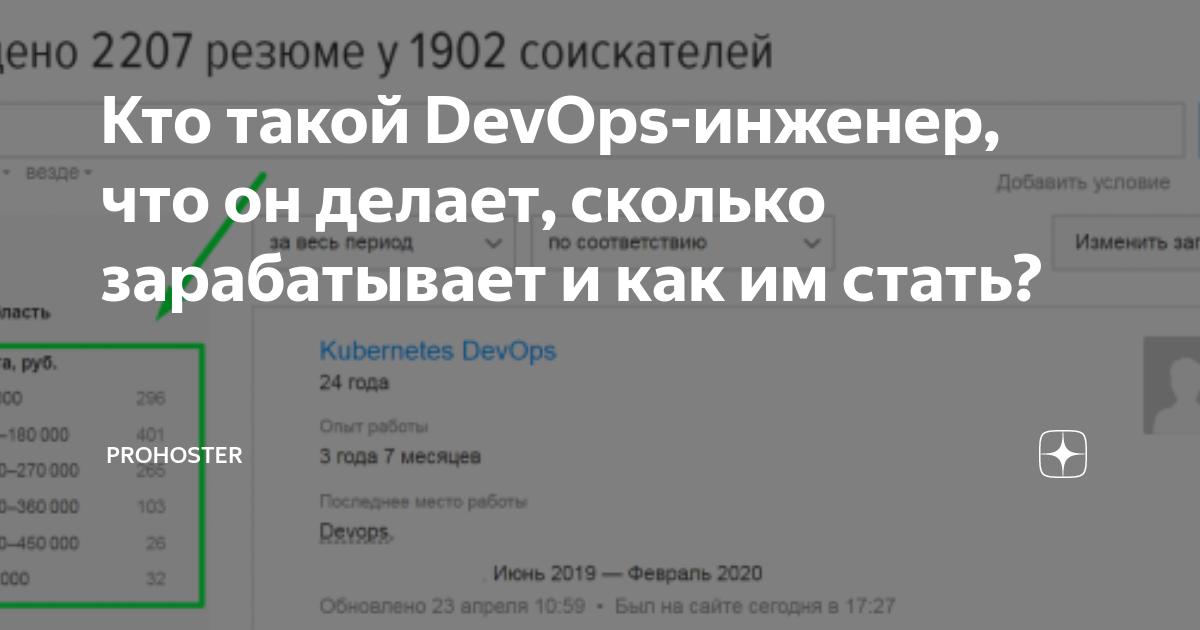 Devops — расширяя сознание — «хакер»