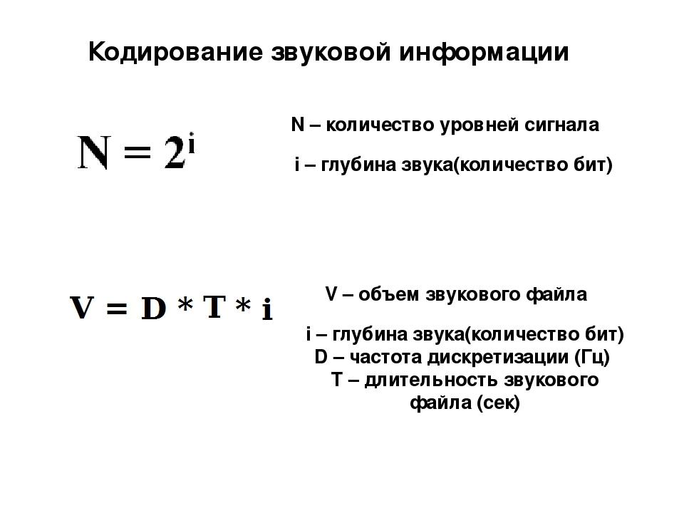 Кодирования звука.