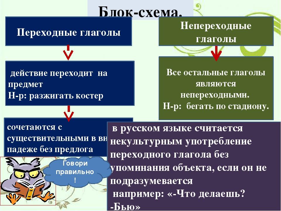 Как определить переходные и непереходные глаголы в русском языке