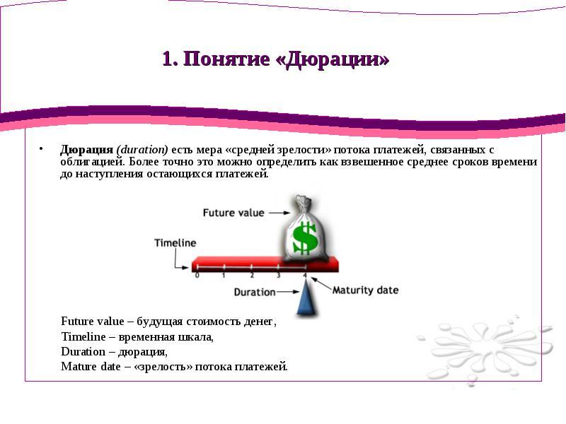 Дюрация купонной облигации — что это такое