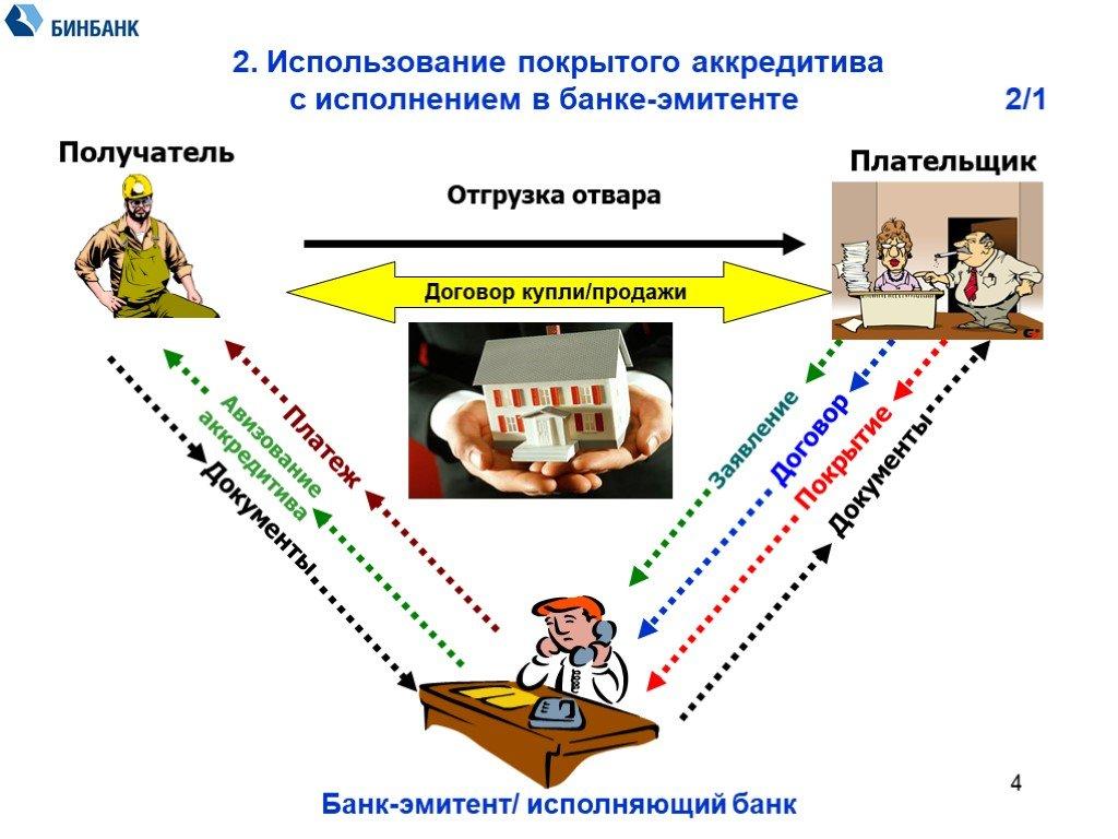 Что такое мм гг (mm yy) на банковской карте: значение, зачем нужен