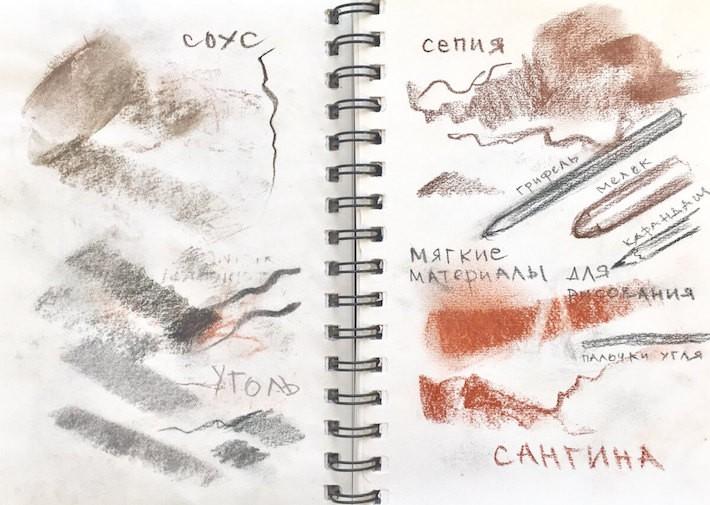Сангина, соус, уголь: мягкие материалы в графическом рисунке.