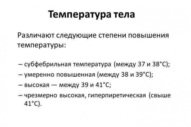Самые интересные факты о температуре :: инфониак