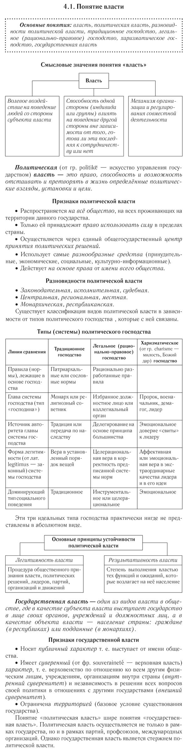 Политика и власть: определение, отличия и классификация