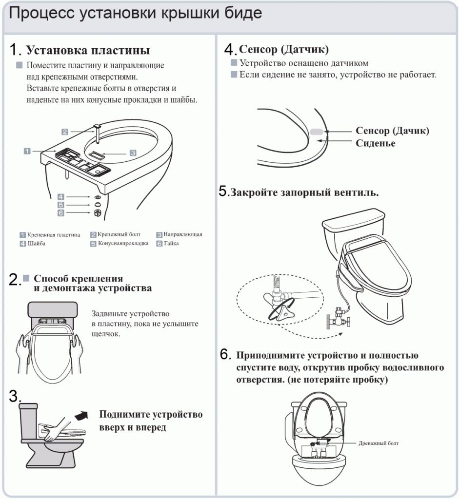 Как пользоваться биде: инструкция для мужчин и женщин, видео