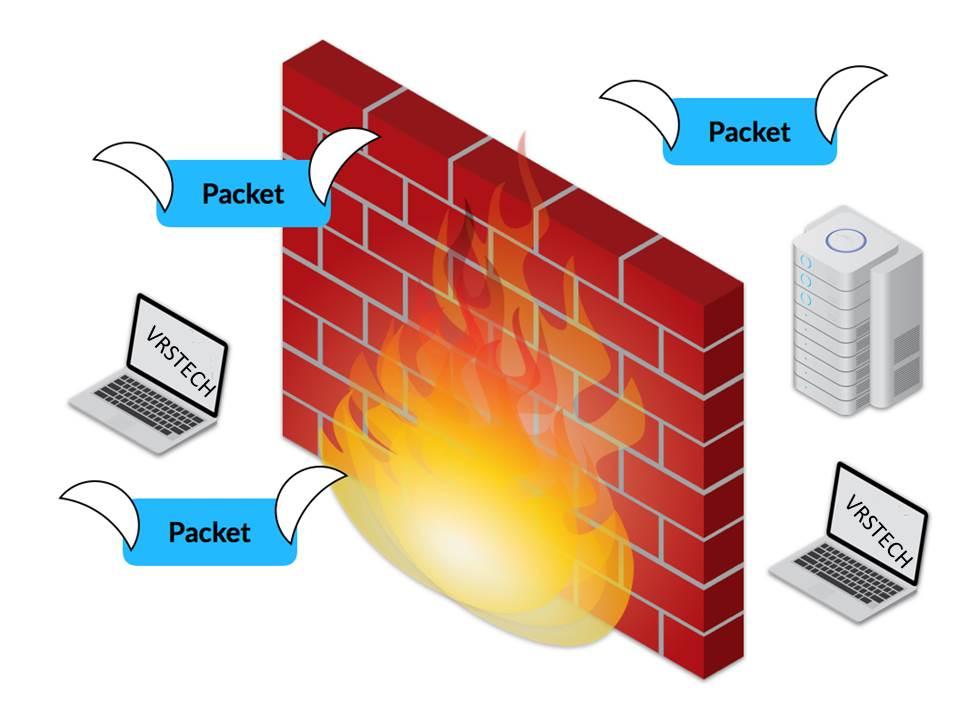 Что такое фаервол? firewall