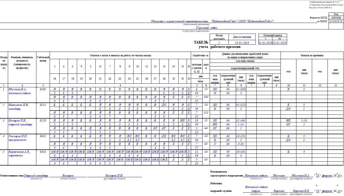 Буквенные обозначения в табеле учета рабочего времени 2019 — ведущий юрист