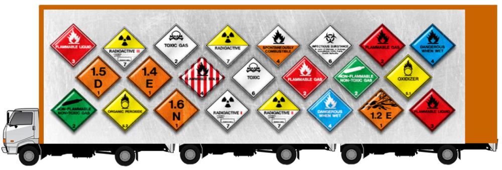 Перевозка опасных грузов – всё, что необходимо знать о данной транспортировке