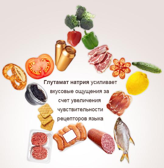 Глутамат натрия: что это, е621 пищевая добавка опасна или нет